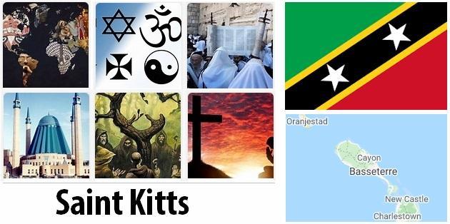 St Kitts Religion