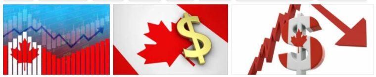 Canada Economy