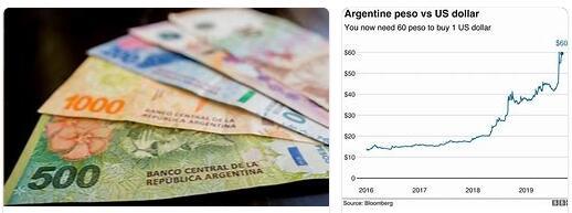 Argentina Economy 1