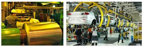 Argentina Economy - Industry and Service