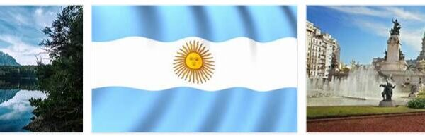 Argentina Geography